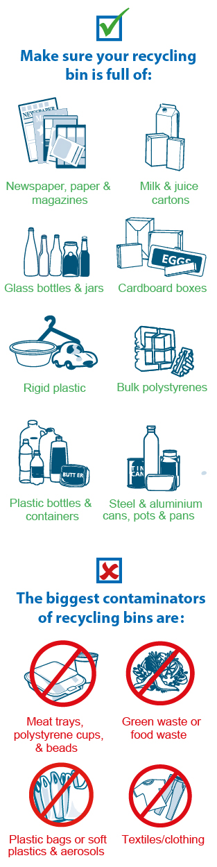 Things to recycle  -paper, milk cartons glass, cardboard, steel and aluminium, bulk polystyrenes, plastic bottles, rigid plastic. You can